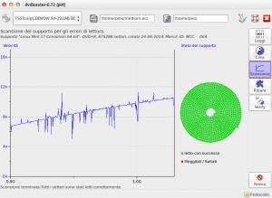 Recuperare dati ca CD e DVD danneggiati su Ubuntu