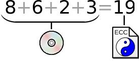 ecc-example4